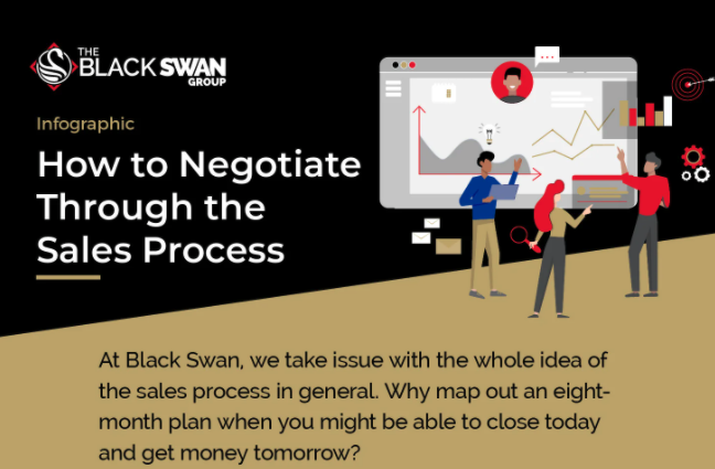 Infographic: How to Negotiate Through the Sales Process